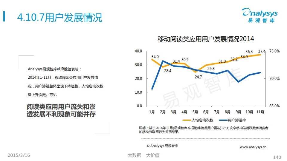 中国移动互联网用户行为统计报告2015_140