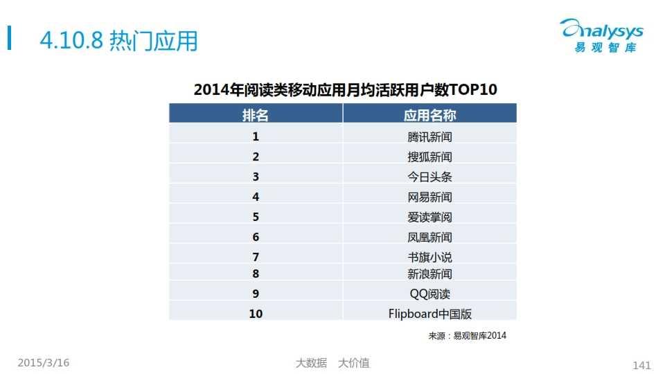 中国移动互联网用户行为统计报告2015_141