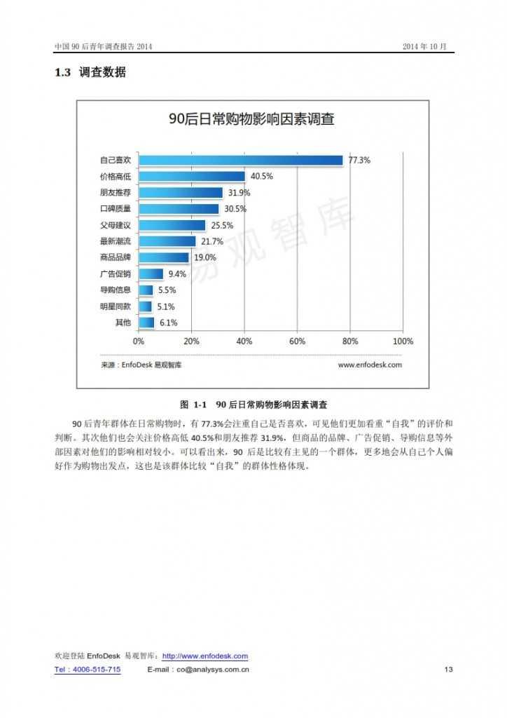 中國90后青年調查報告2014_013