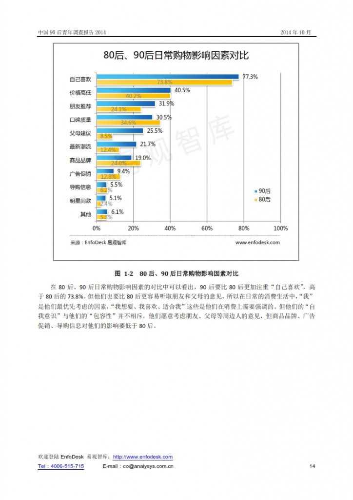中國90后青年調查報告2014_014