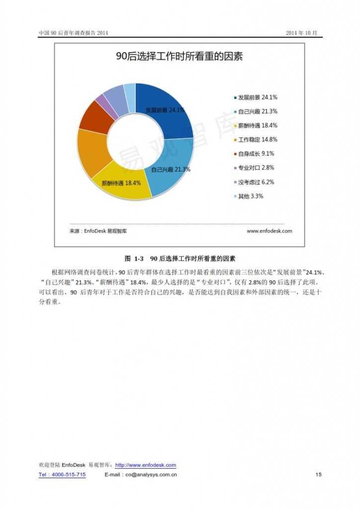 中國90后青年調查報告2014_015