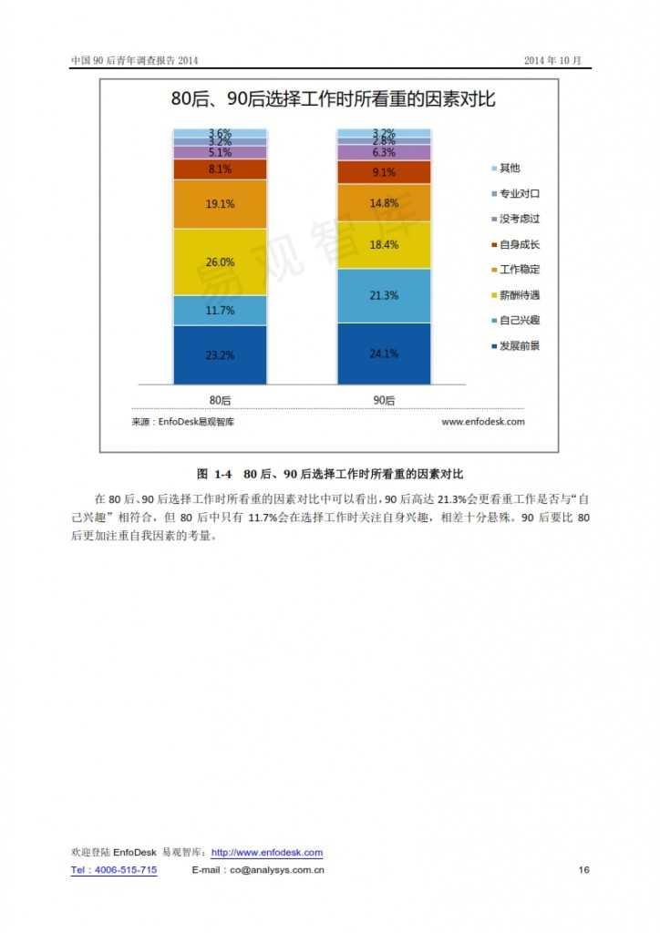 中國90后青年調查報告2014_016