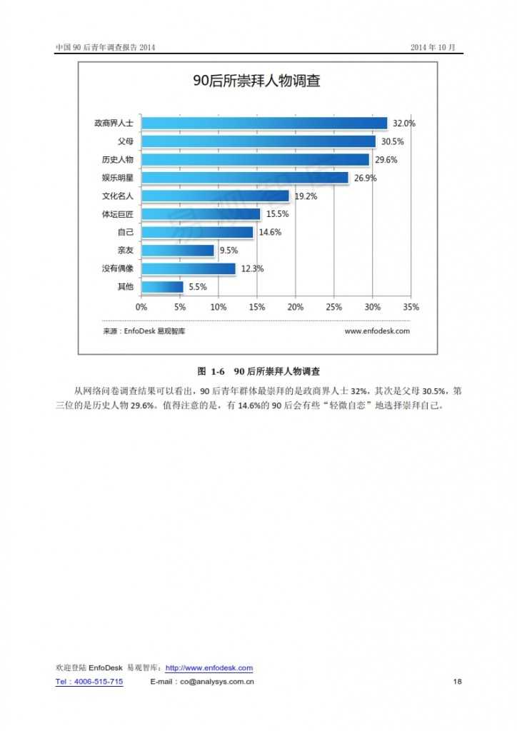 中國90后青年調查報告2014_018