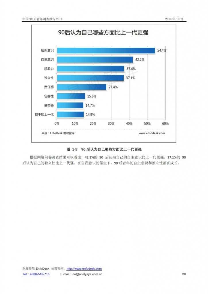中國90后青年調查報告2014_020