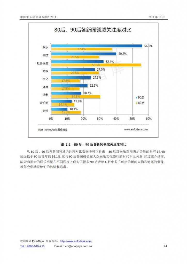 中國90后青年調查報告2014_024