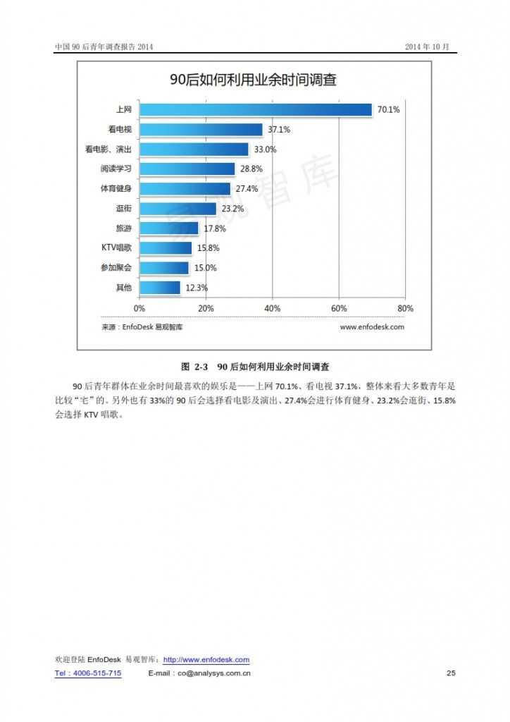 中國90后青年調查報告2014_025