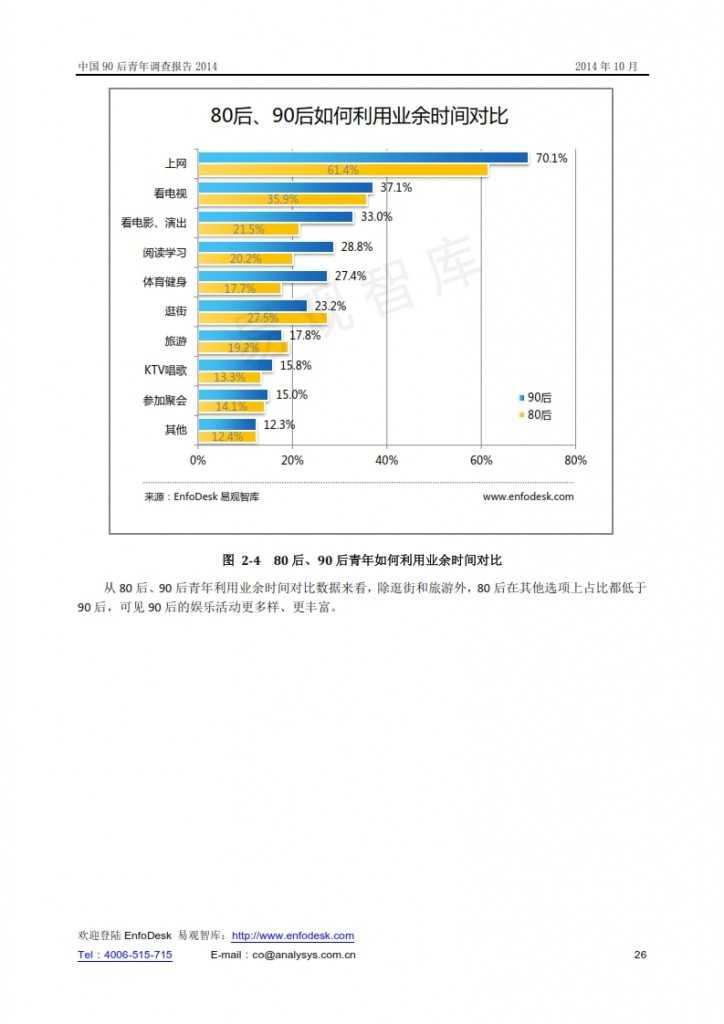 中國90后青年調查報告2014_026