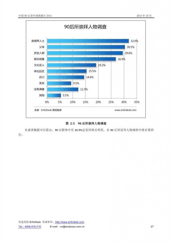 中國90后青年調查報告2014_027