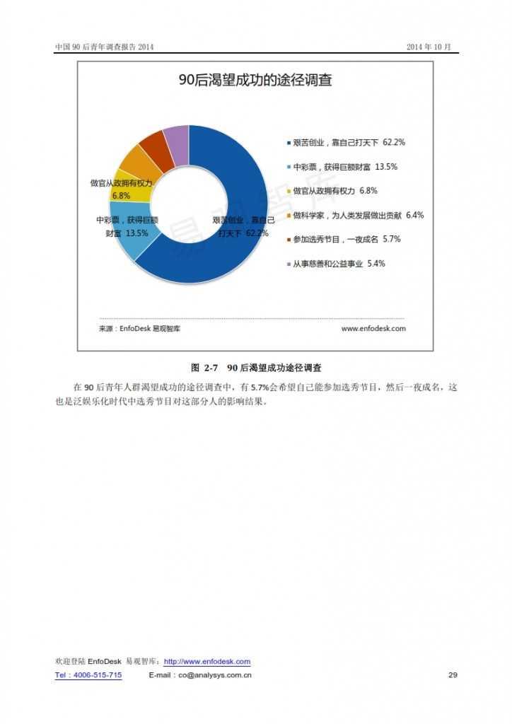 中國90后青年調查報告2014_029