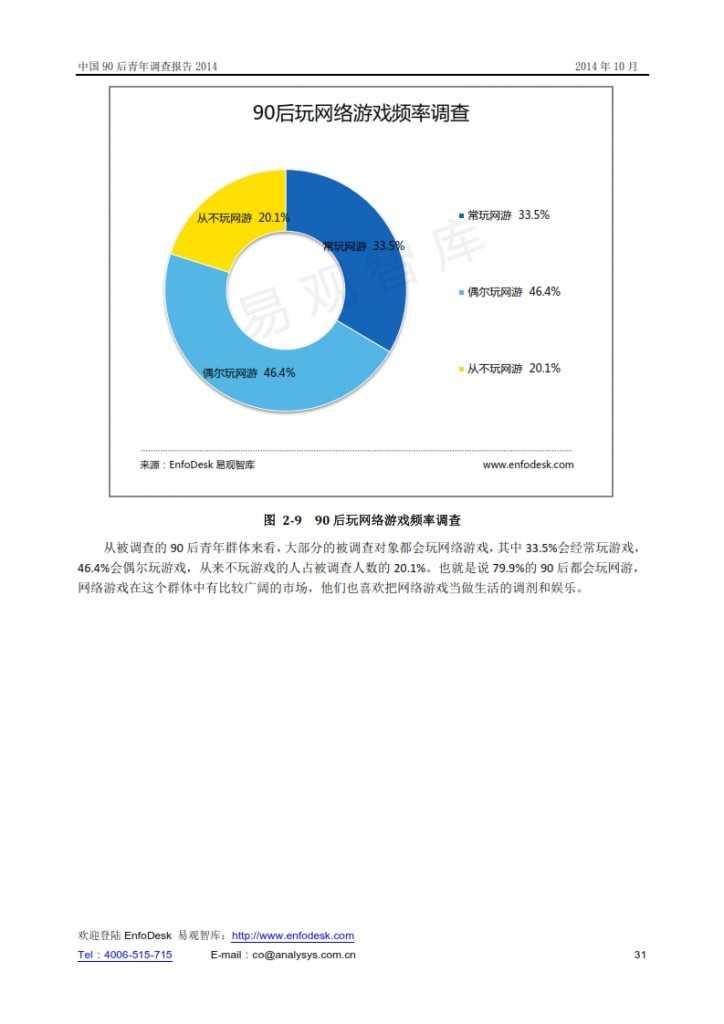 中國90后青年調查報告2014_031