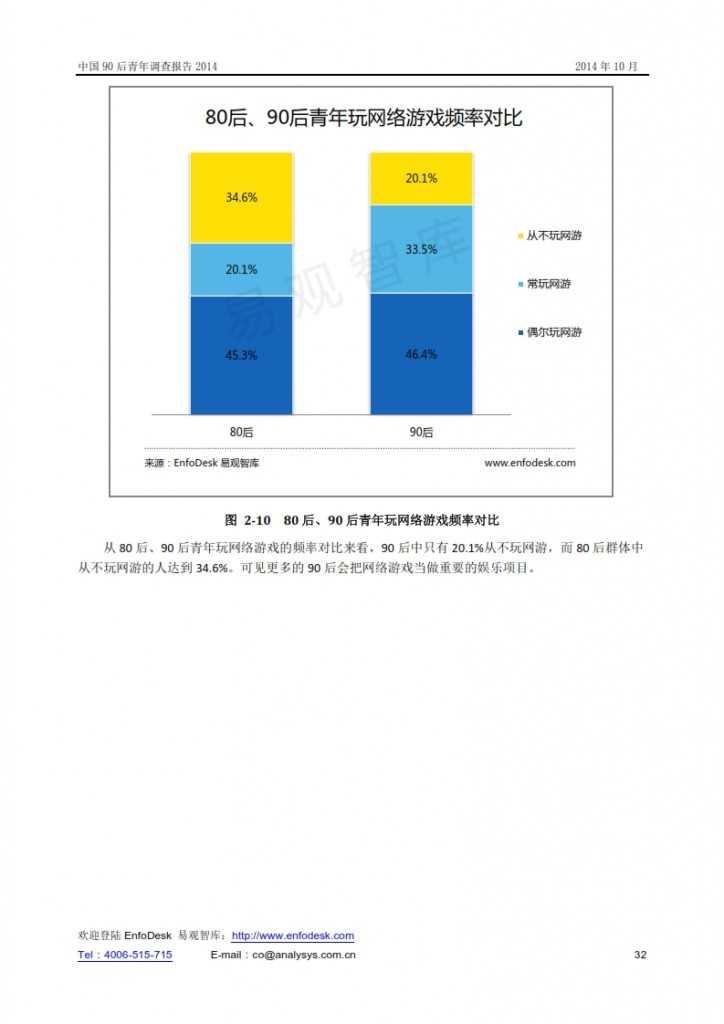 中國90后青年調查報告2014_032