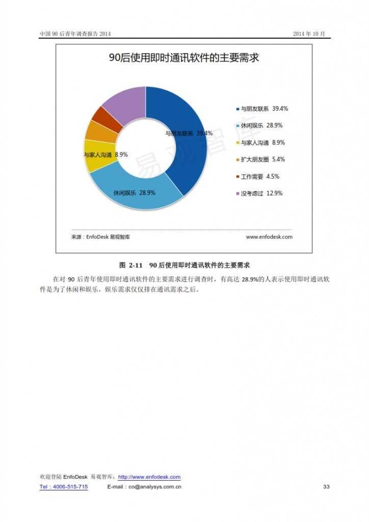 中國90后青年調查報告2014_033