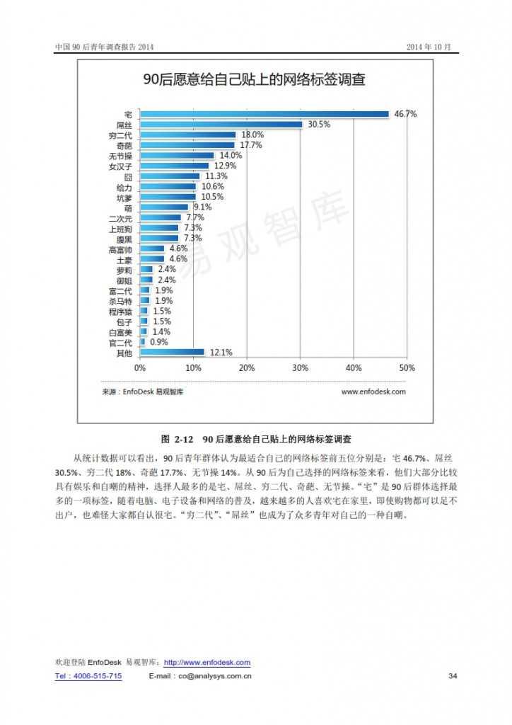 中國90后青年調查報告2014_034