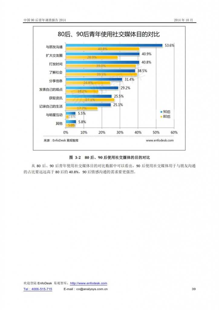 中國90后青年調查報告2014_039