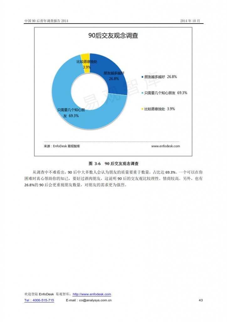 中國90后青年調查報告2014_043