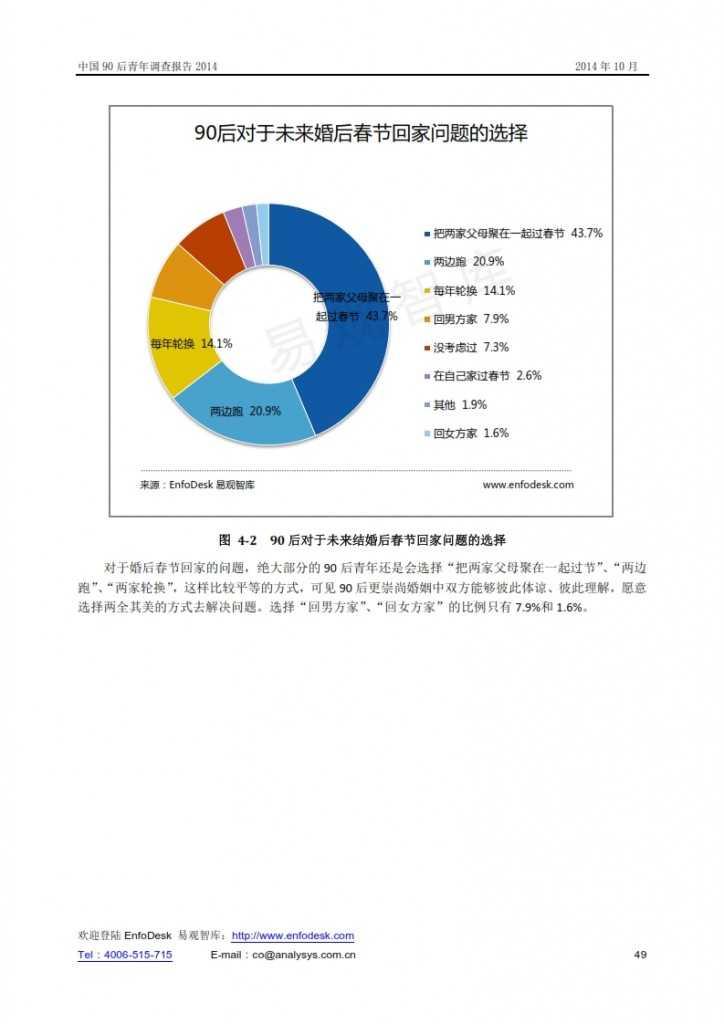 中國90后青年調查報告2014_049