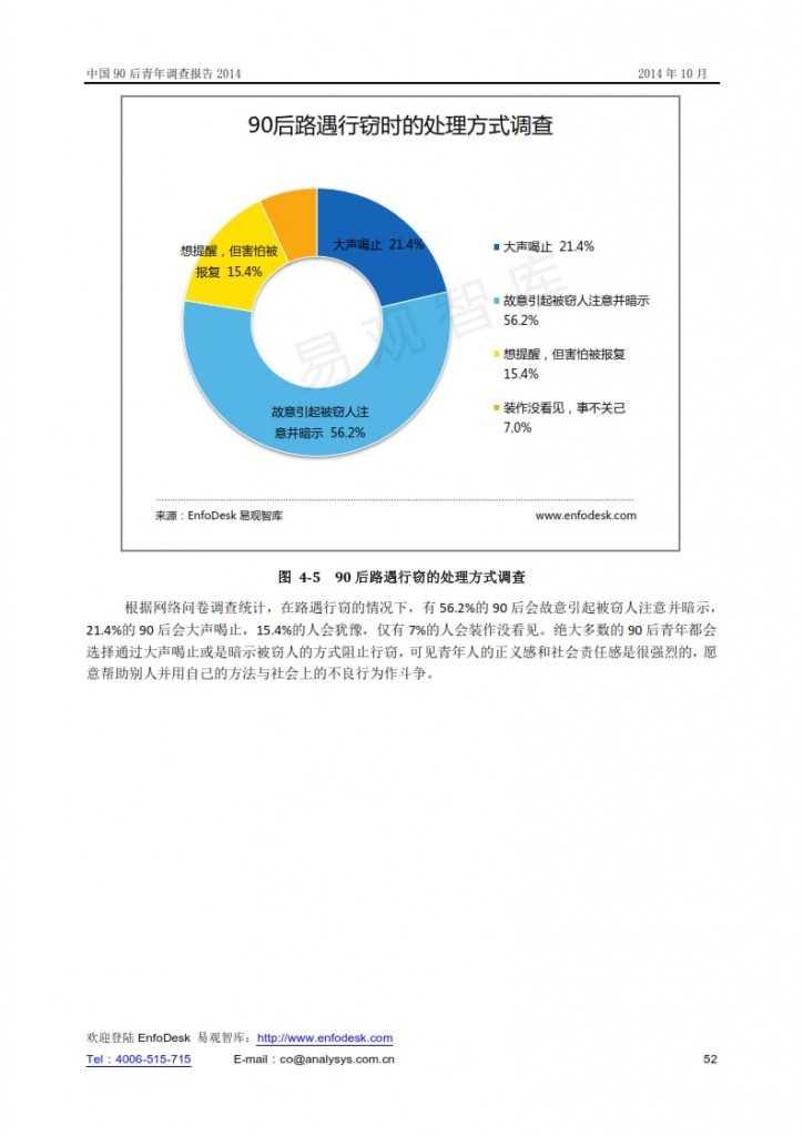中國90后青年調查報告2014_052