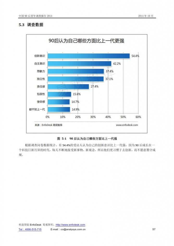 中國90后青年調查報告2014_057