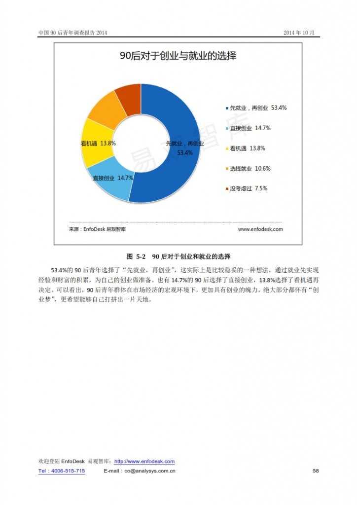 中國90后青年調查報告2014_058