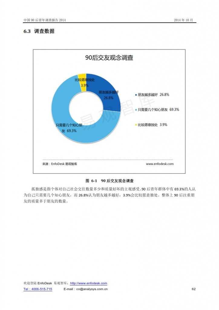 中國90后青年調查報告2014_062