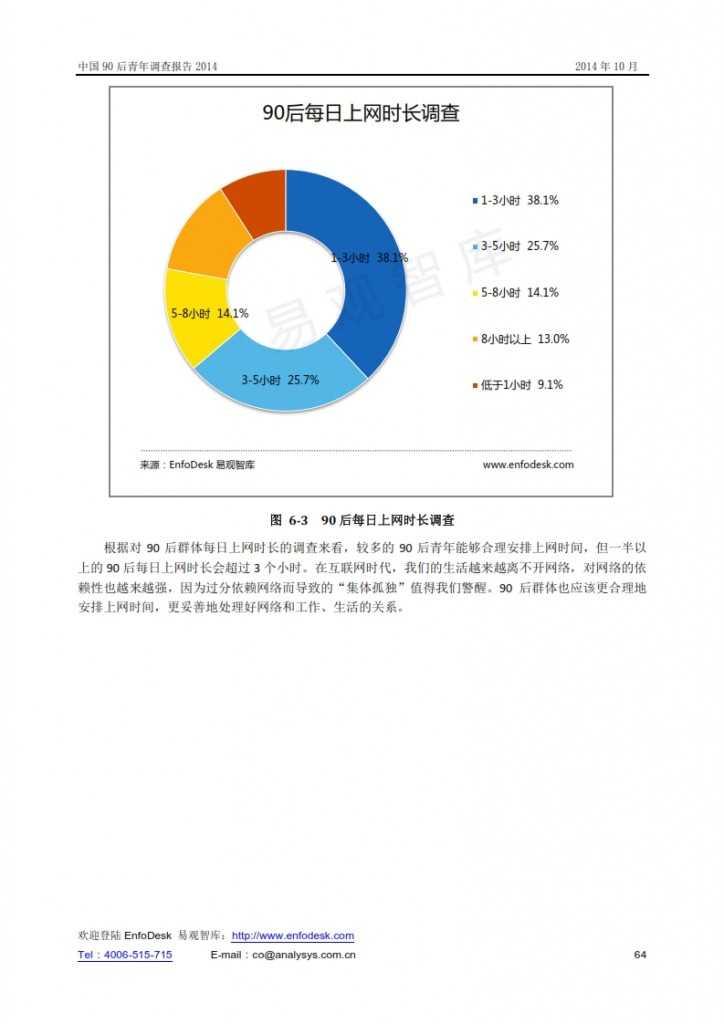 中國90后青年調查報告2014_064