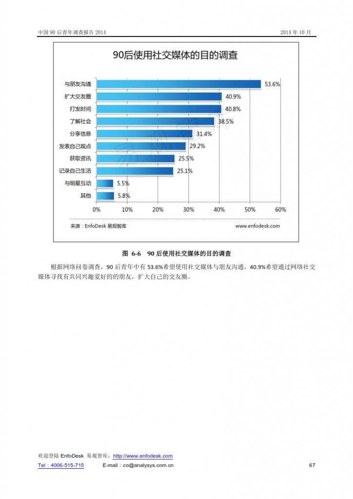 中國90后青年調查報告2014_067