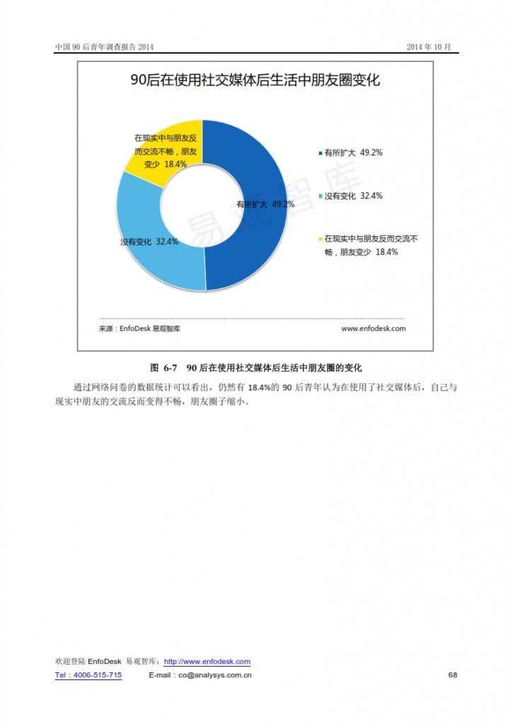 中國90后青年調查報告2014_068