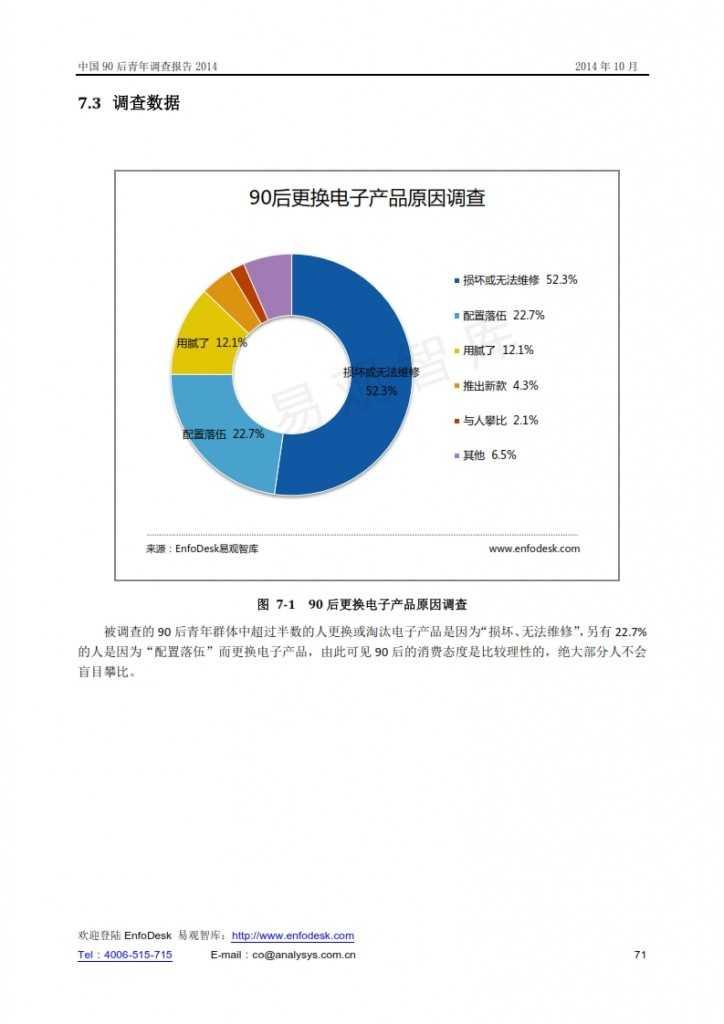 中國90后青年調查報告2014_071