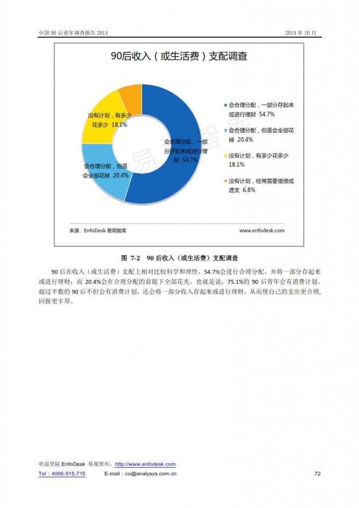 中國90后青年調查報告2014_072