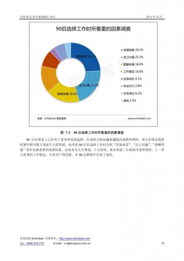 中國90后青年調查報告2014_073