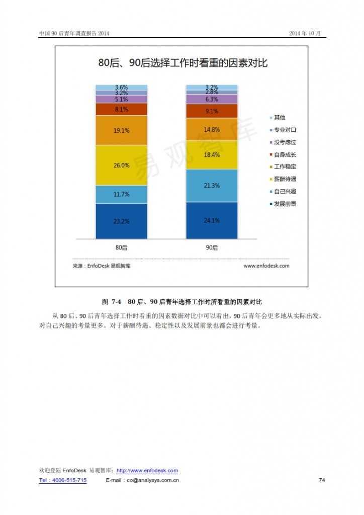 中國90后青年調查報告2014_074