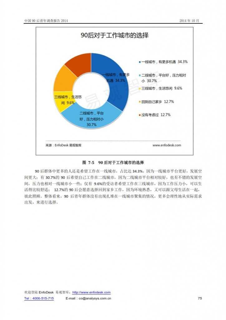 中國90后青年調查報告2014_075
