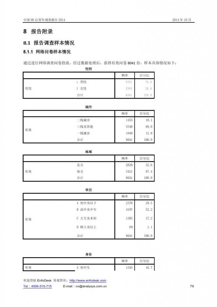 中國90后青年調查報告2014_079