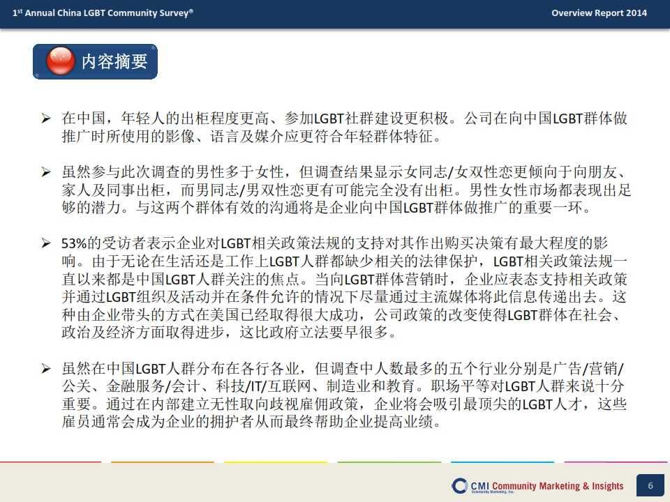 CMI:2014年中国LGBT群体生活消费指数调查报告_006
