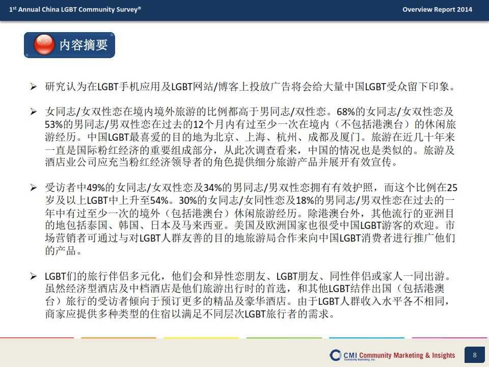 CMI:2014年中国LGBT群体生活消费指数调查报告_008