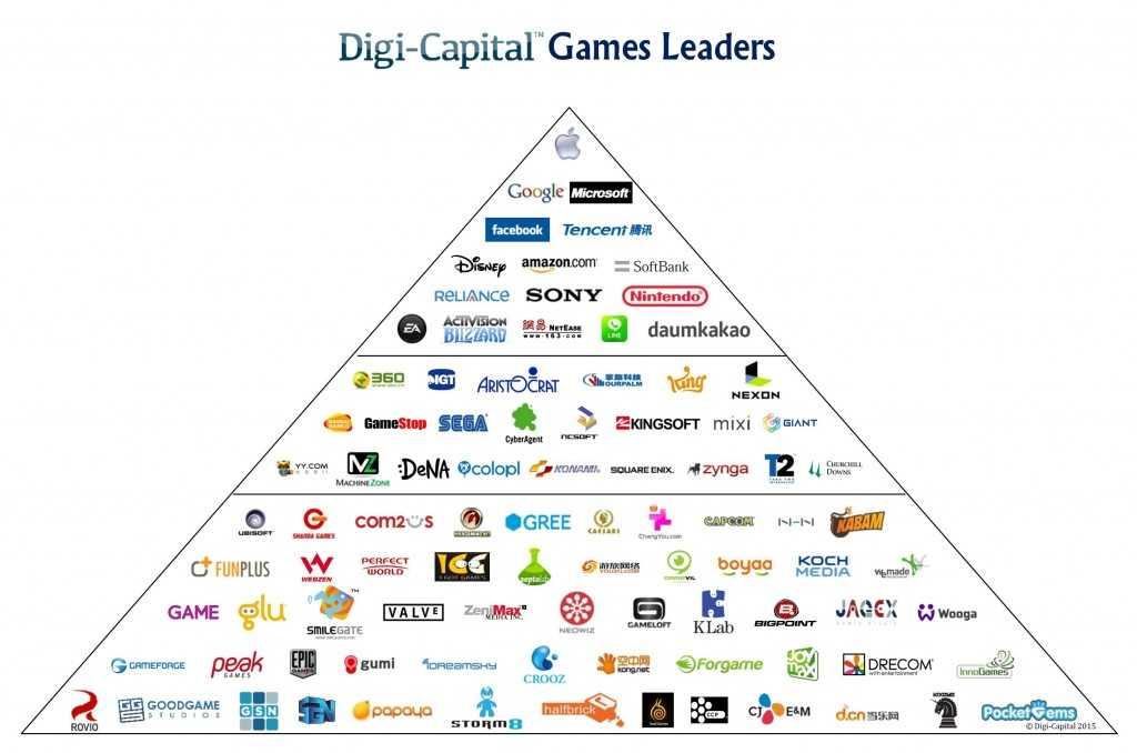 Games-Leaders-1024x678