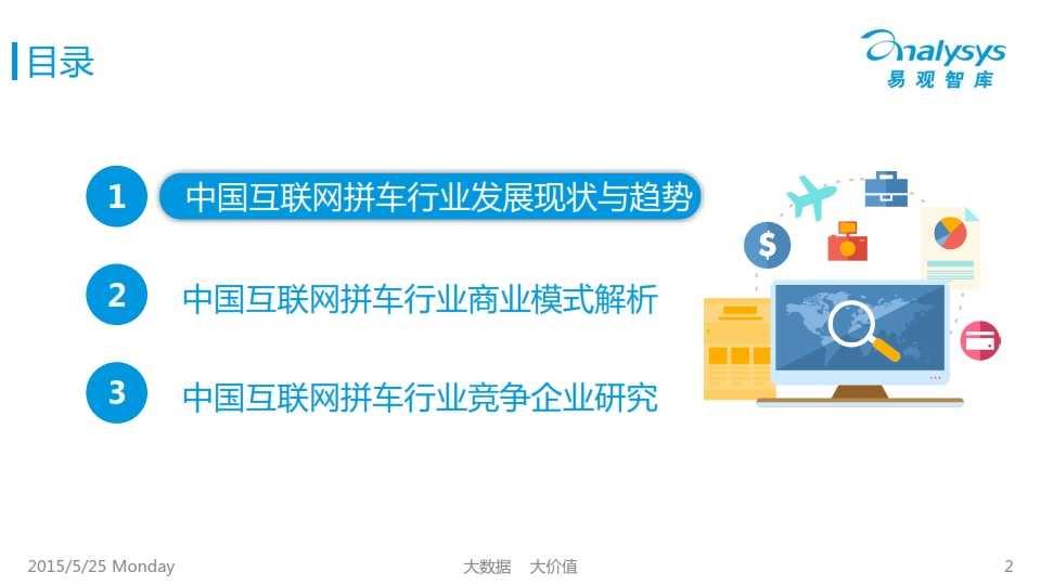 中国互联网拼车行业专题研究报告2015_002