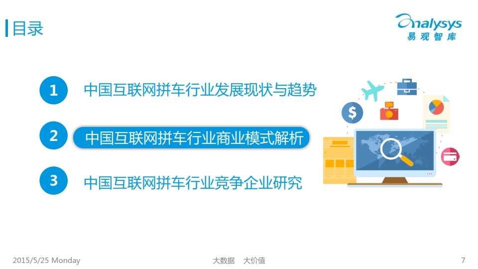 中国互联网拼车行业专题研究报告2015_007