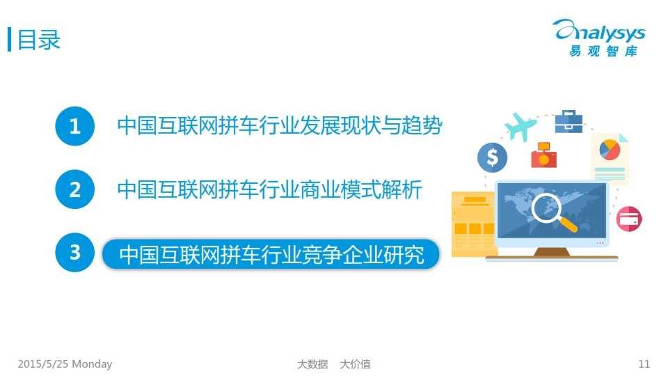 中国互联网拼车行业专题研究报告2015_011