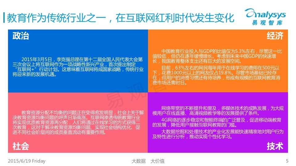 中国互联网职业教育市场专题研究报告2015_005