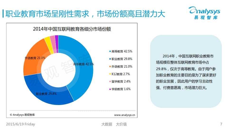 中国互联网职业教育市场专题研究报告2015_007