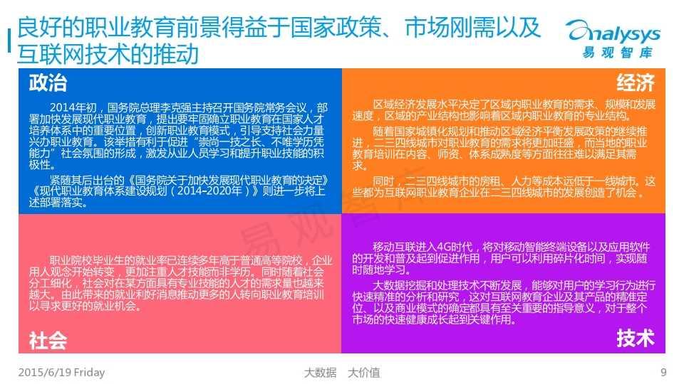 中国互联网职业教育市场专题研究报告2015_009