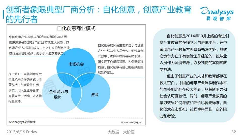 中国互联网职业教育市场专题研究报告2015_032