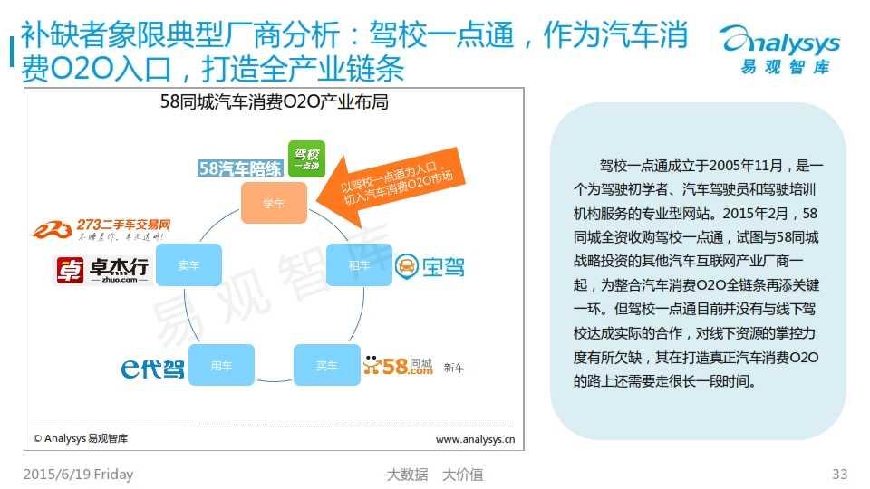 中国互联网职业教育市场专题研究报告2015_033