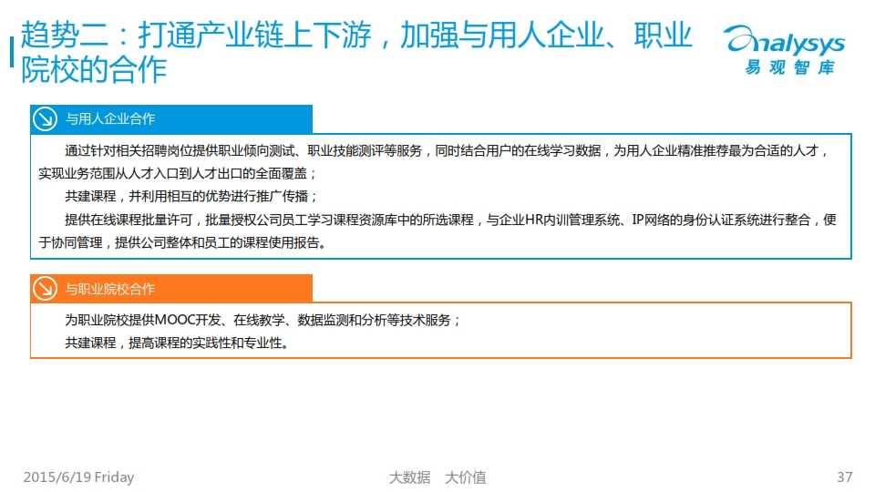 中国互联网职业教育市场专题研究报告2015_037