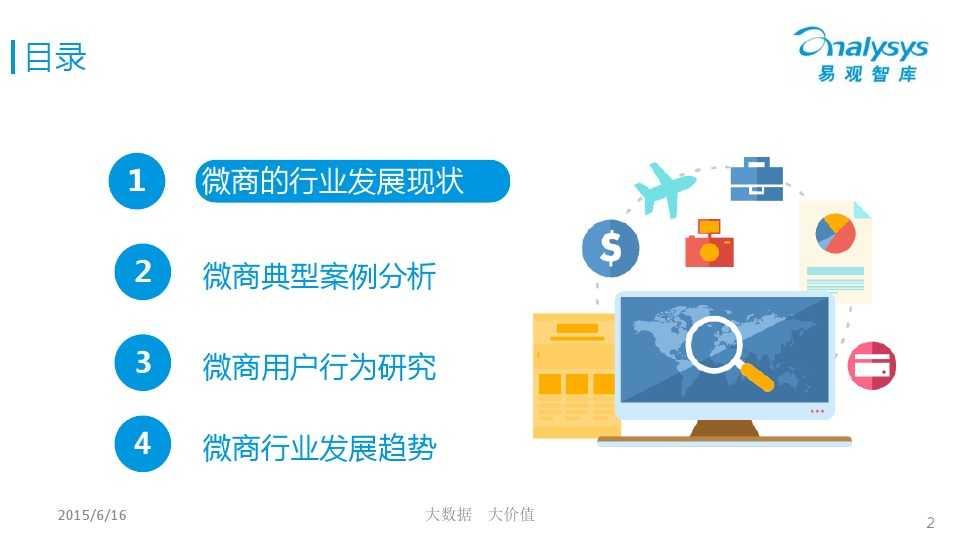 中国微商市场专题研究报告2015 01_000002
