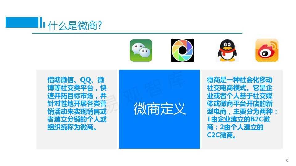 中国微商市场专题研究报告2015 01_000003