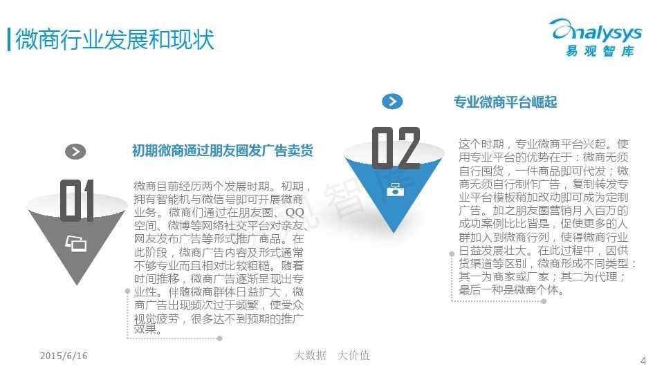 中国微商市场专题研究报告2015 01_000004