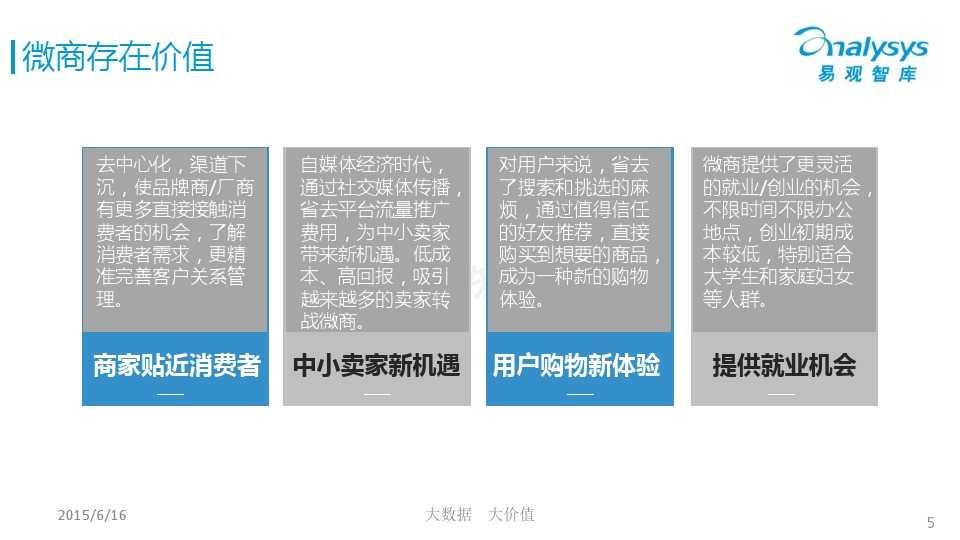 中国微商市场专题研究报告2015 01_000005