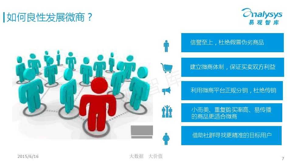 中国微商市场专题研究报告2015 01_000007